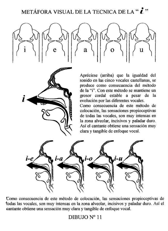 20aec6c62 La Antitécnica en español - Aula de Canto Fernando BañóAula de Canto ...